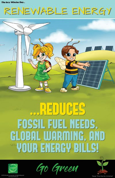 Renewable Energy Environmental Posters