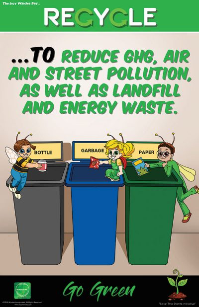 Recycle Environmental Poster