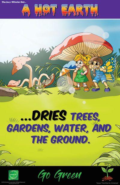 Kids Environmental Posters Hot Earth